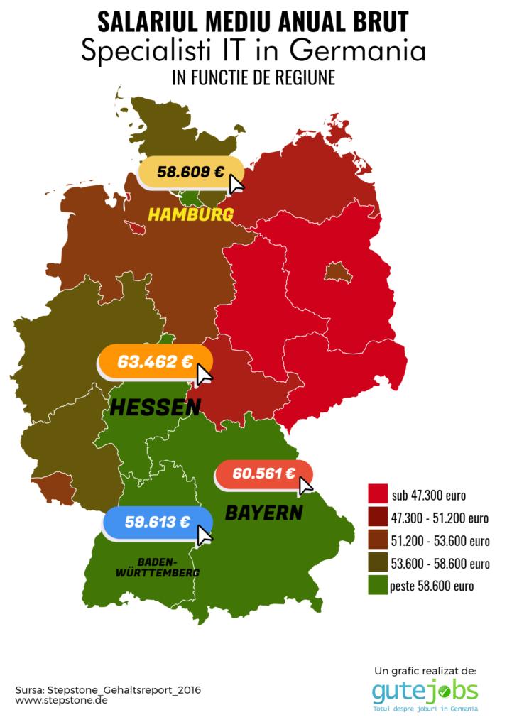 Salarii IT Germania in functie de regiune