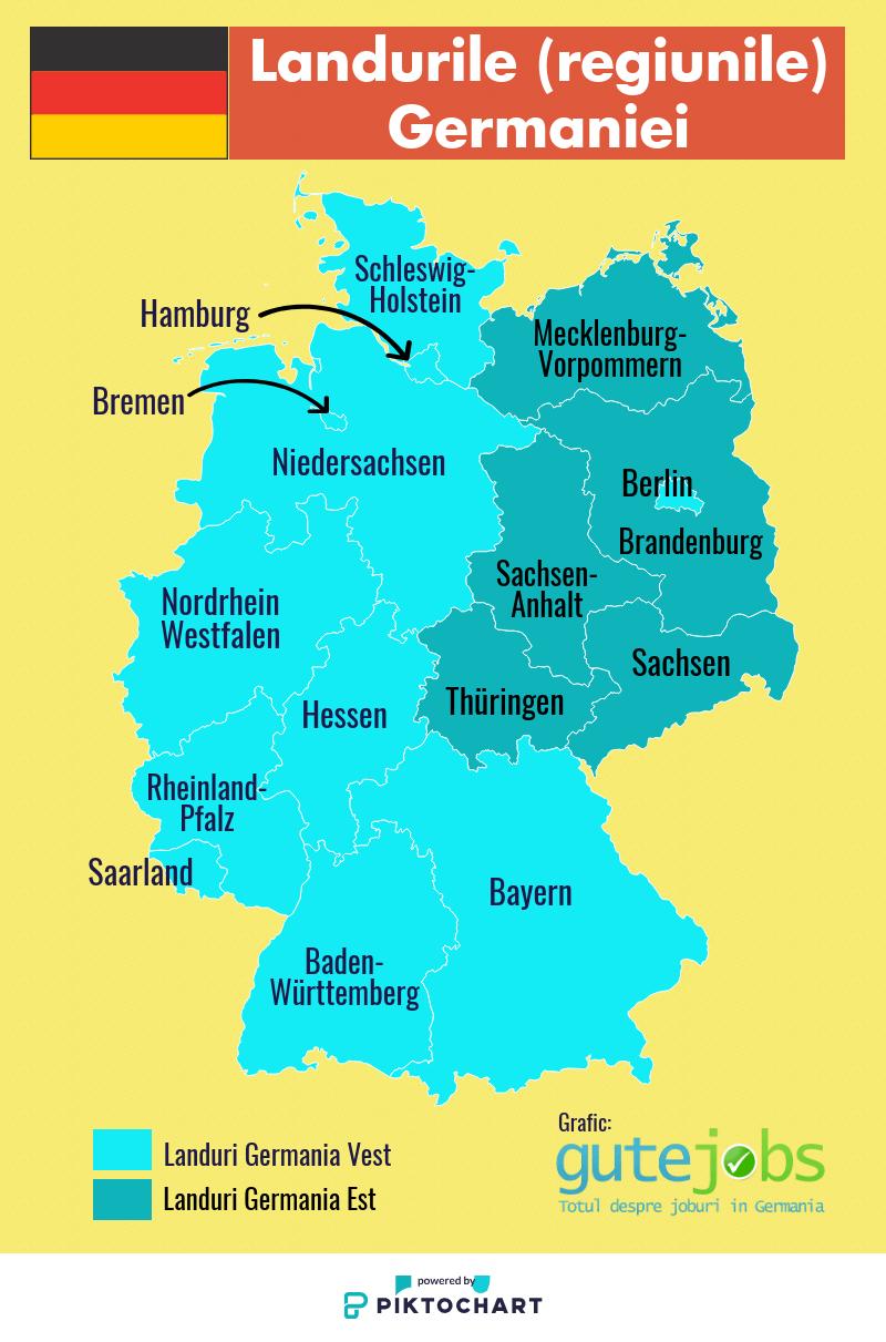 Laduri Germania Gutejobs